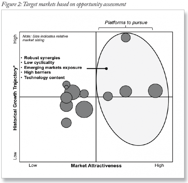 Growth_Strategy_Figure2