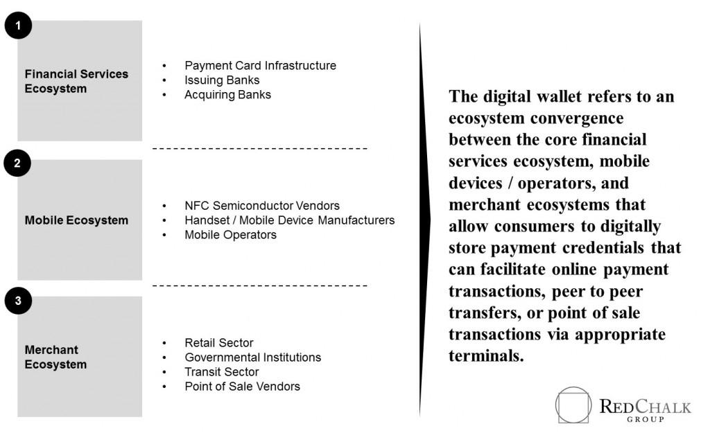 digital-wallet-3