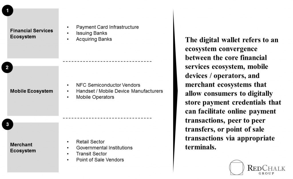 digital-wallet-3