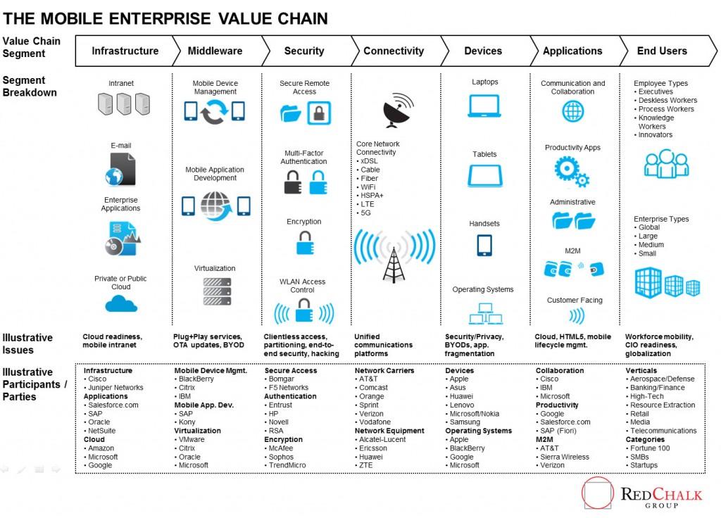 mobile-enterprise-2